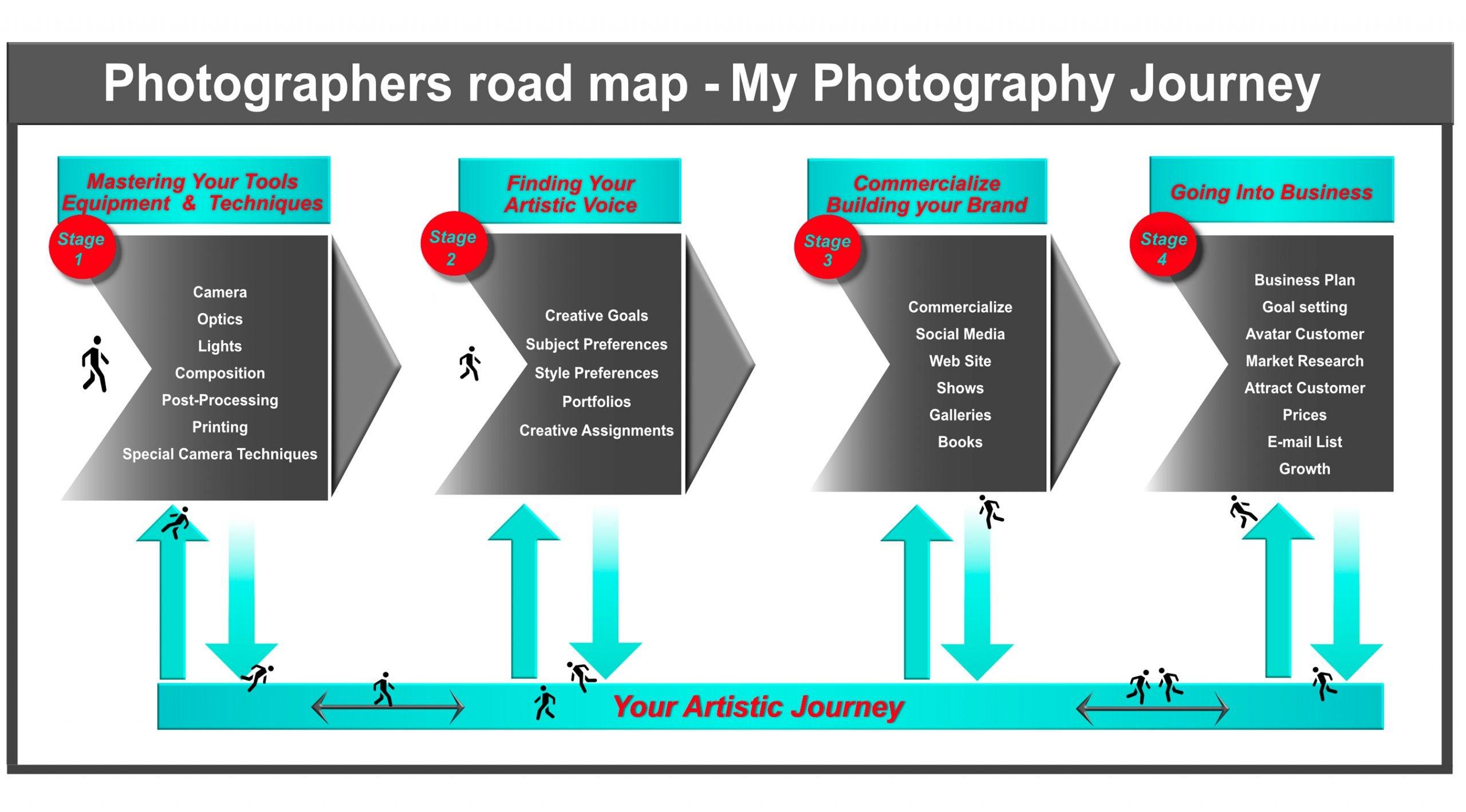 New-roadmap